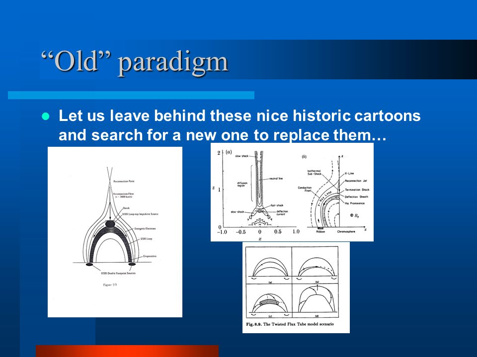 """Old"" paradigm Let us leave behind these nice historic cartoons and search for a new one to replace them…"