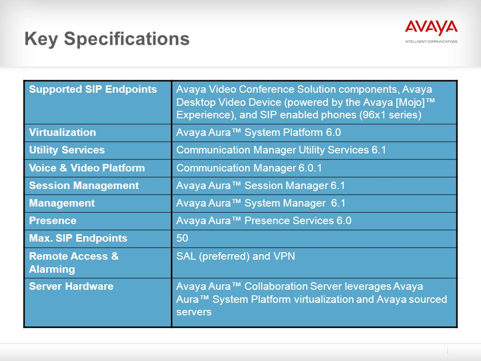 Key Specifications Supported SIP EndpointsAvaya Video Conference Solution components, Avaya Desktop Video Device (powered by the Avaya [Mojo]™ Experience), and SIP enabled phones (96x1 series) VirtualizationAvaya Aura™ System Platform 6.0 Utility ServicesCommunication Manager Utility Services 6.1 Voice & Video PlatformCommunication Manager 6.0.1 Session ManagementAvaya Aura™ Session Manager 6.1 ManagementAvaya Aura™ System Manager 6.1 PresenceAvaya Aura™ Presence Services 6.0 Max.