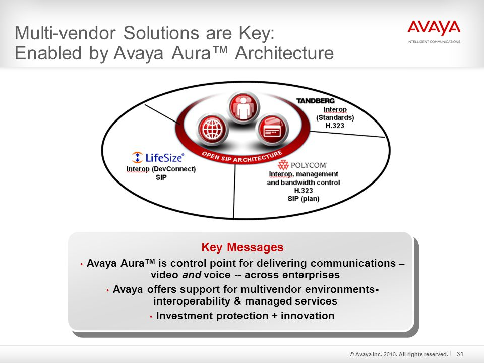 Multi-vendor Solutions are Key: Enabled by Avaya Aura™ Architecture Key Messages Avaya Aura TM is control point for delivering communications – video and voice -- across enterprises Avaya offers support for multivendor environments- interoperability & managed services Investment protection + innovation Key Messages Avaya Aura TM is control point for delivering communications – video and voice -- across enterprises Avaya offers support for multivendor environments- interoperability & managed services Investment protection + innovation © Avaya Inc.