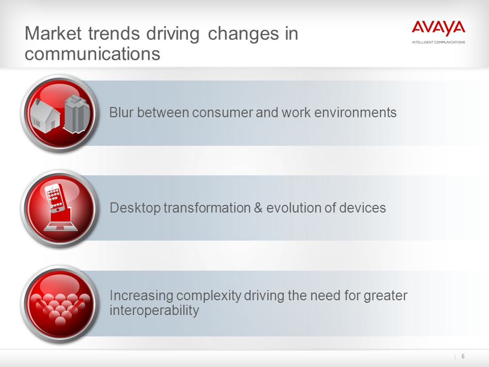 Market trends driving changes in communications 5 5 Blur between consumer and work environments Desktop transformation & evolution of devices Increasing complexity driving the need for greater interoperability