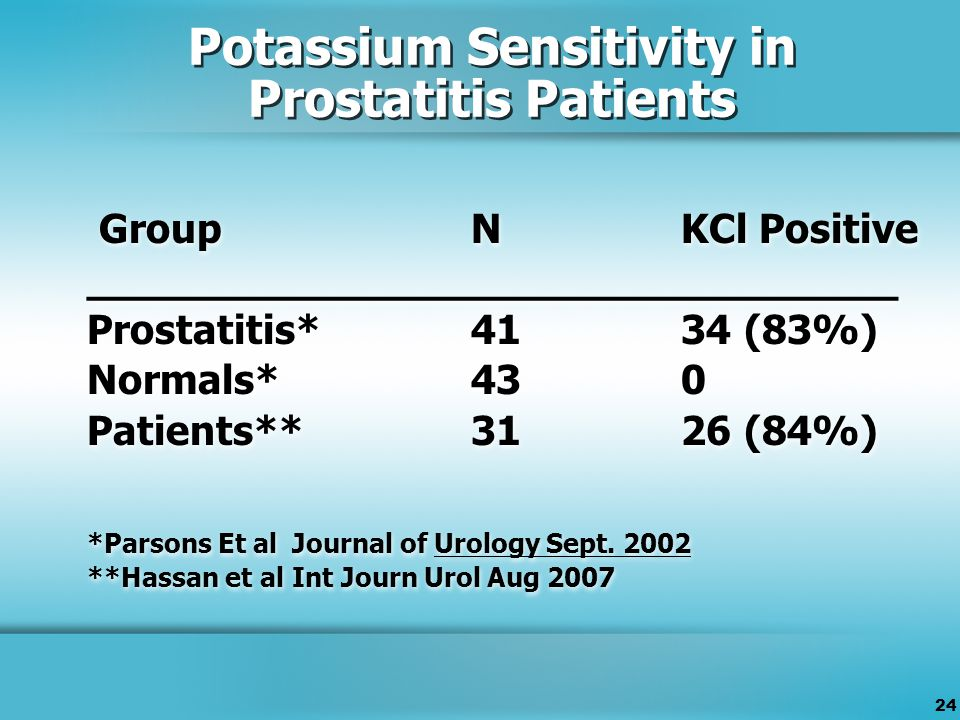 24 Potassium Sensitivity in Prostatitis Patients GroupNKCl Positive ________________________________ Prostatitis*4134 (83%) Normals*430 Patients**3126