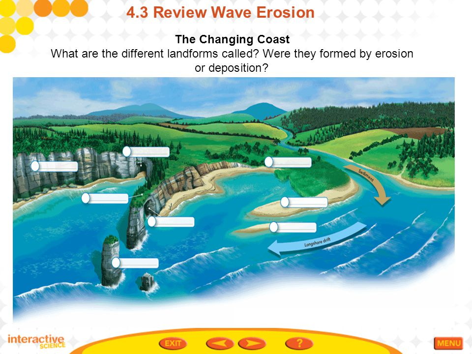 4.3 Review Wave Erosion The Changing Coast What are the different landforms called.
