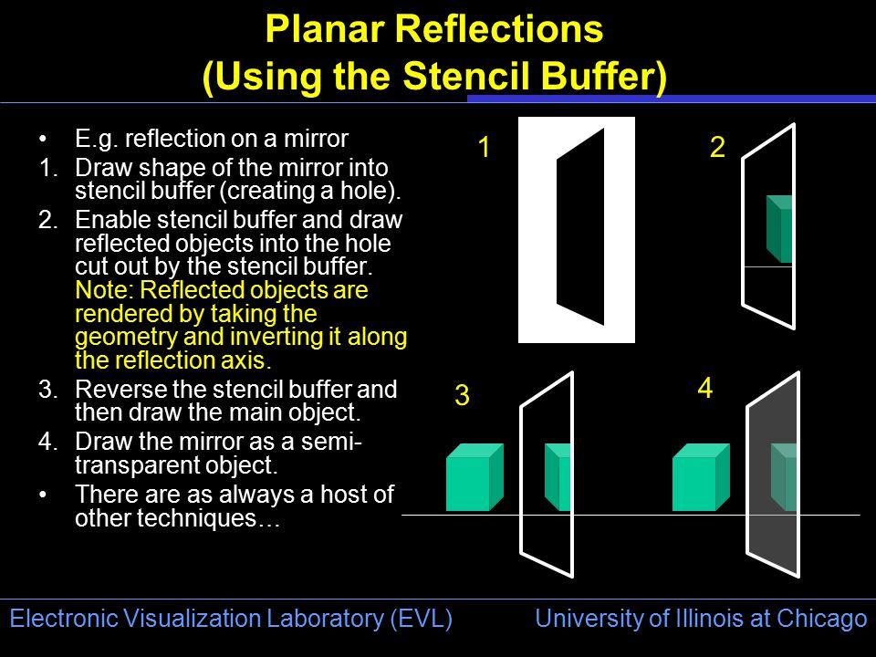 University of Illinois at Chicago Electronic Visualization Laboratory (EVL) Planar Reflections (Using the Stencil Buffer) E.g.