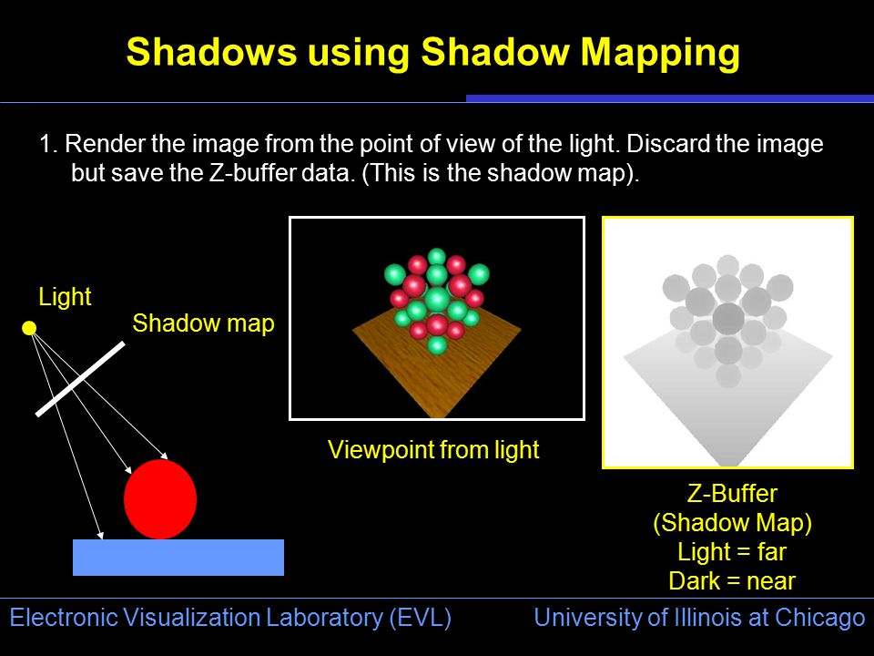 University of Illinois at Chicago Electronic Visualization Laboratory (EVL) Shadows using Shadow Mapping 1. Render the image from the point of view of
