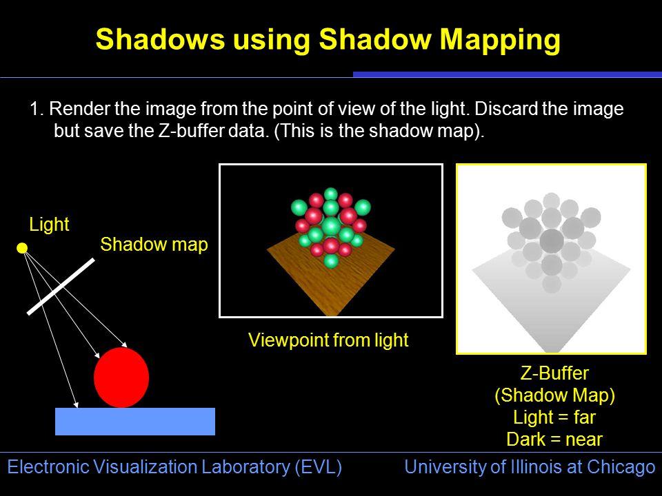 University of Illinois at Chicago Electronic Visualization Laboratory (EVL) Shadows using Shadow Mapping 1.