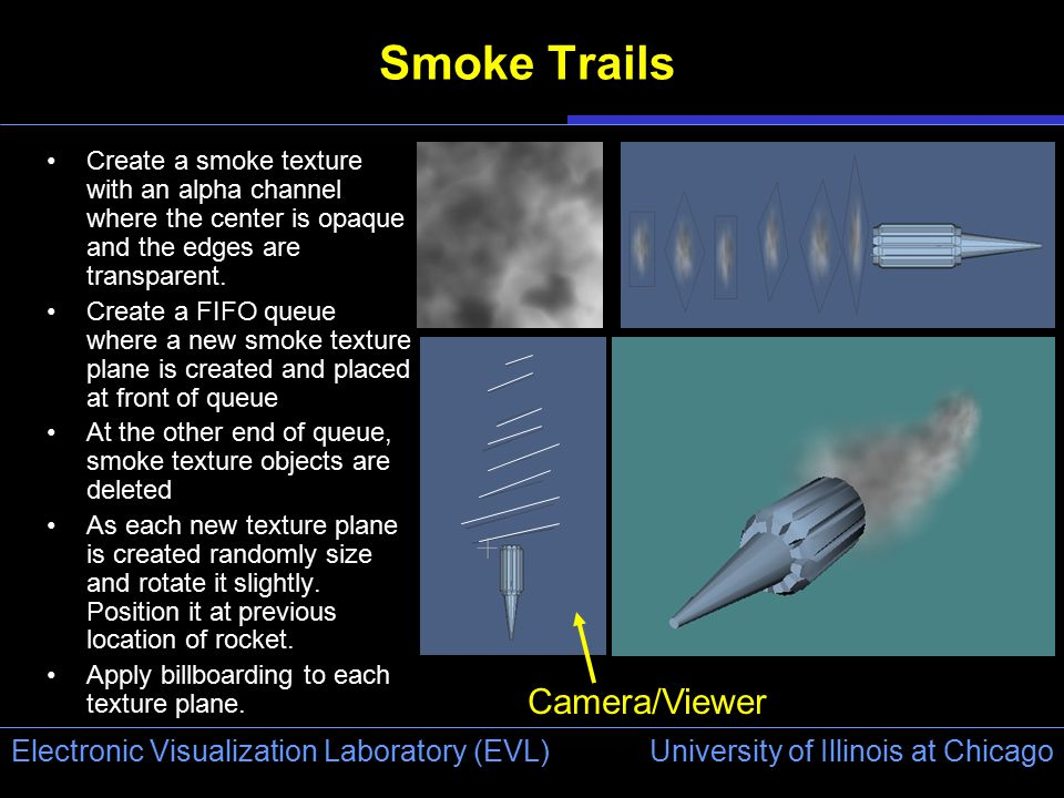 University of Illinois at Chicago Electronic Visualization Laboratory (EVL) Smoke Trails Create a smoke texture with an alpha channel where the center