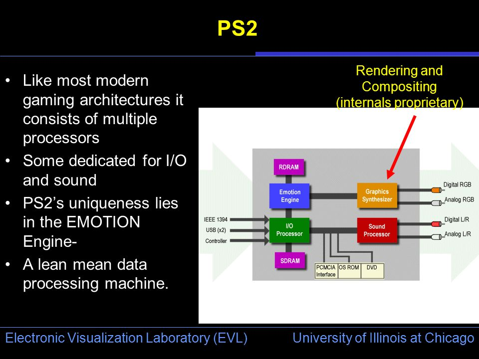University of Illinois at Chicago Electronic Visualization Laboratory (EVL) PS2 Like most modern gaming architectures it consists of multiple processo