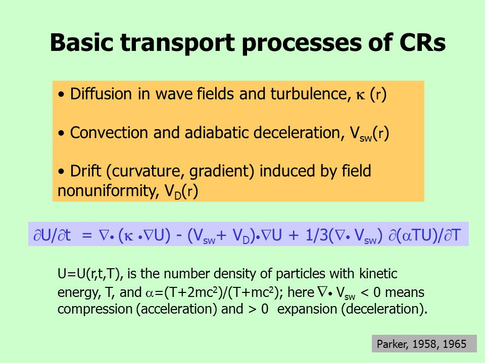 Basic transport processes of CRs Diffusion in wave fields and turbulence,  ( r ) Convection and adiabatic deceleration, V sw ( r ) Drift (curvature, gradient) induced by field nonuniformity, V D ( r ) Parker, 1958, 1965  U/  t =  (   U) - (V sw + V D )  U + 1/3(  V sw )  (  TU)/  T U=U(r,t,T), is the number density of particles with kinetic energy, T, and  =(T+2mc 2 )/(T+mc 2 ); here  V sw 0 expansion (deceleration).