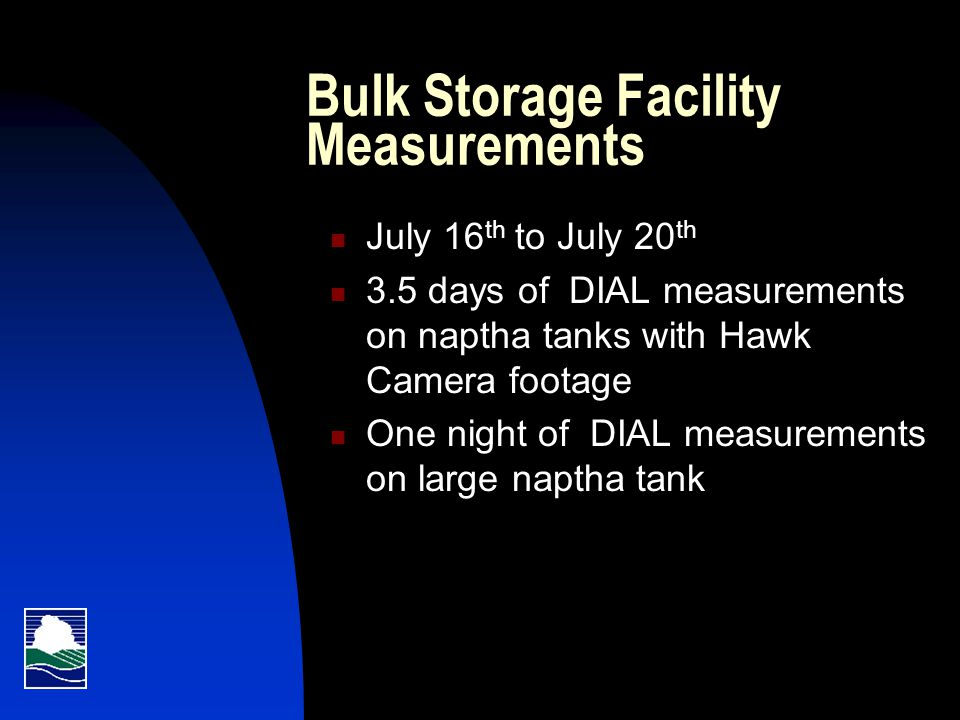 Bulk Storage Facility Measurements July 16 th to July 20 th 3.5 days of DIAL measurements on naptha tanks with Hawk Camera footage One night of DIAL measurements on large naptha tank