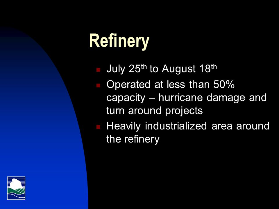 Refinery July 25 th to August 18 th Operated at less than 50% capacity – hurricane damage and turn around projects Heavily industrialized area around the refinery