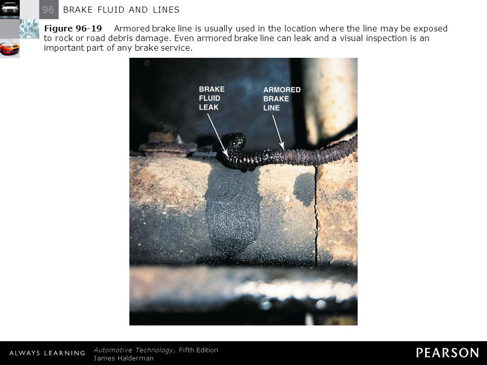 96 BRAKE FLUID AND LINES Automotive Technology, Fifth Edition James Halderman © 2011 Pearson Education, Inc. All Rights Reserved Figure 96-19 Armored