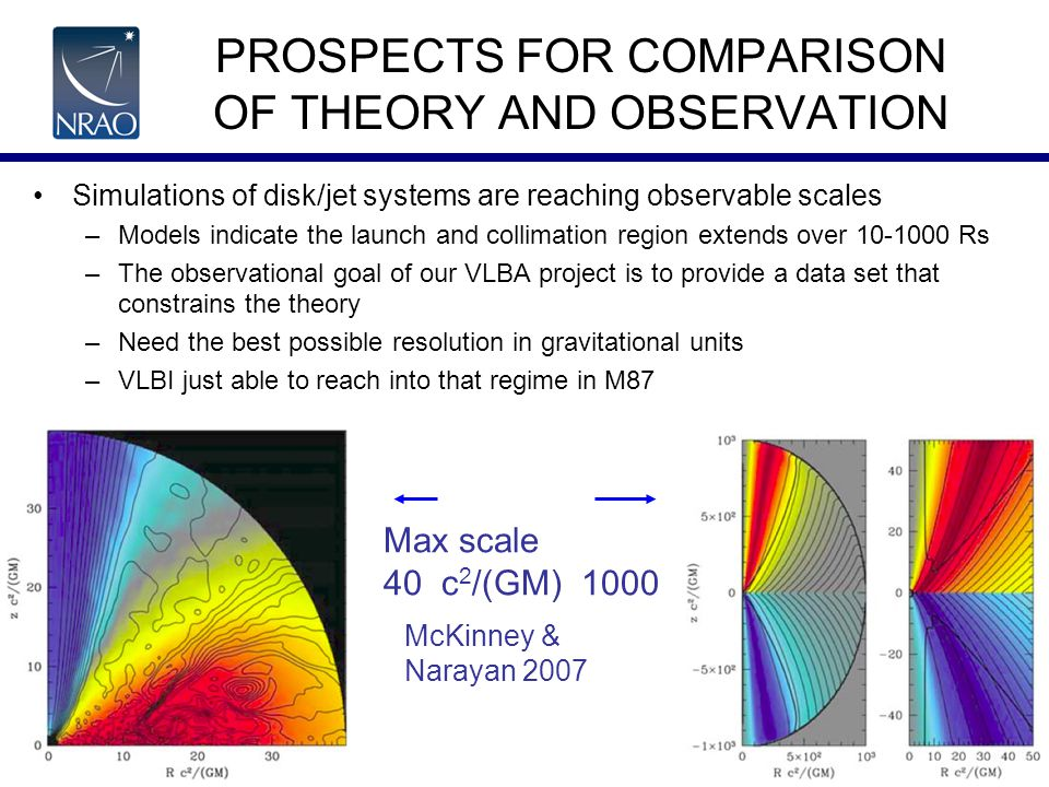McKinney & Narayan 2007 Max scale 40 c 2 /(GM) 1000 PROSPECTS FOR COMPARISON OF THEORY AND OBSERVATION Simulations of disk/jet systems are reaching ob