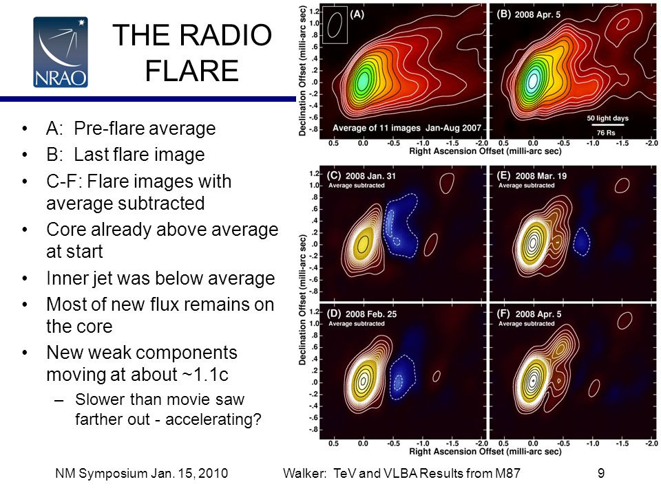 NM Symposium Jan. 15, 2010Walker: TeV and VLBA Results from M879 THE RADIO FLARE A: Pre-flare average B: Last flare image C-F: Flare images with avera
