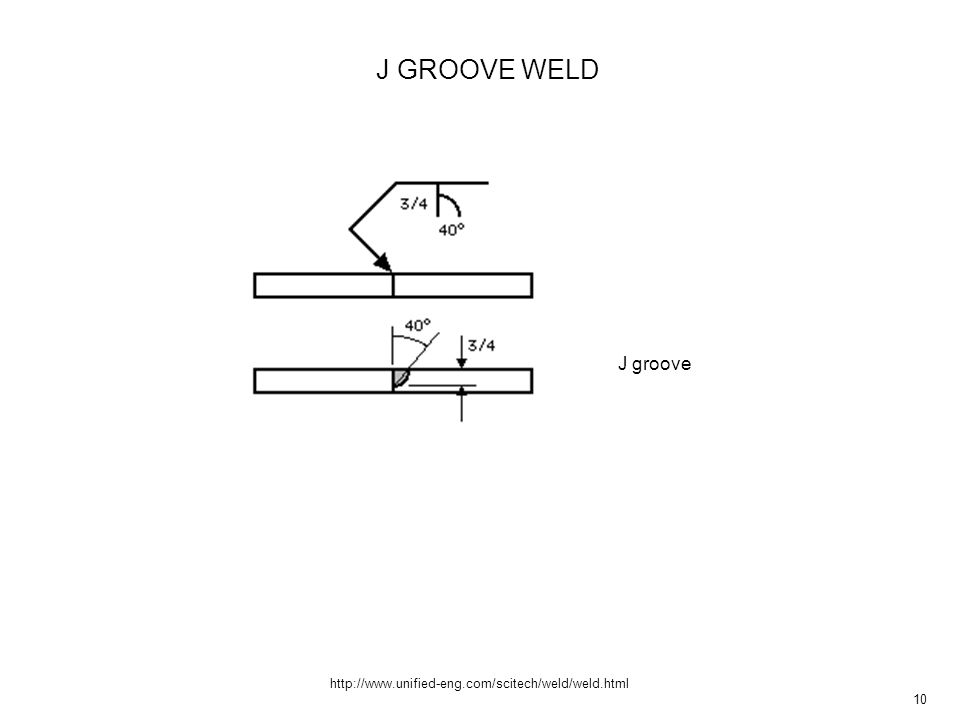 11 http://www.unified-eng.com/scitech/weld/weld.html Flare v groove FLARE V GROOVE WELD
