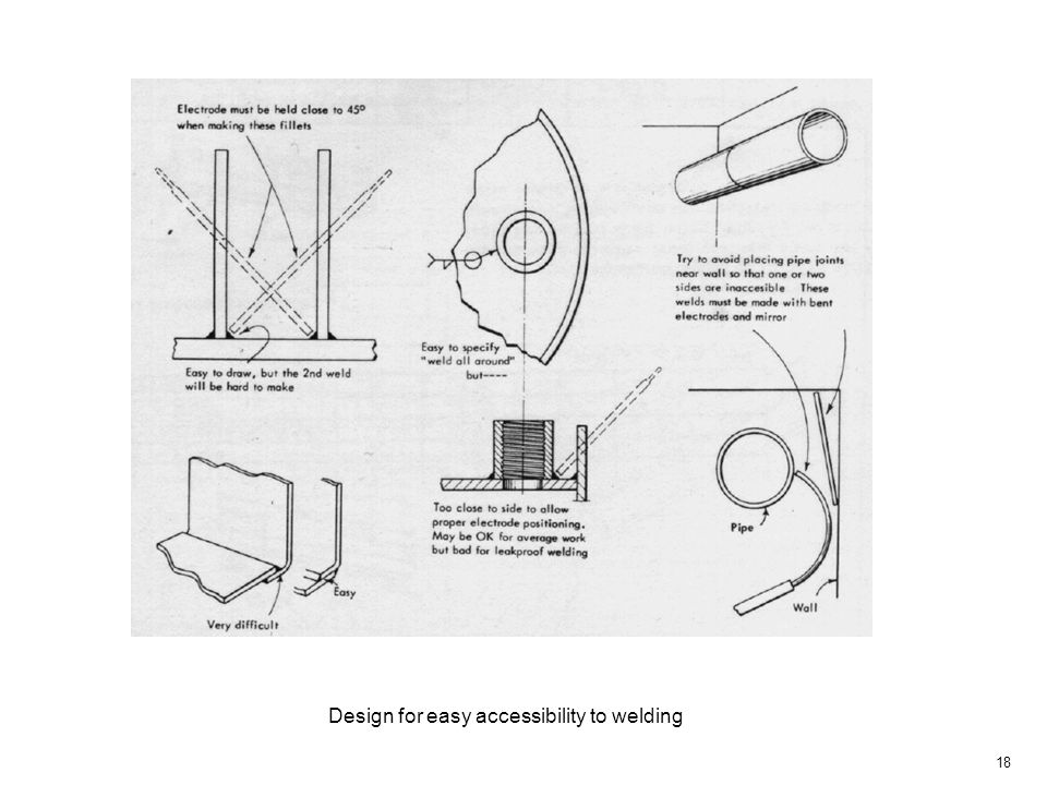 19 Arrange the welding layout which reduces welding cost