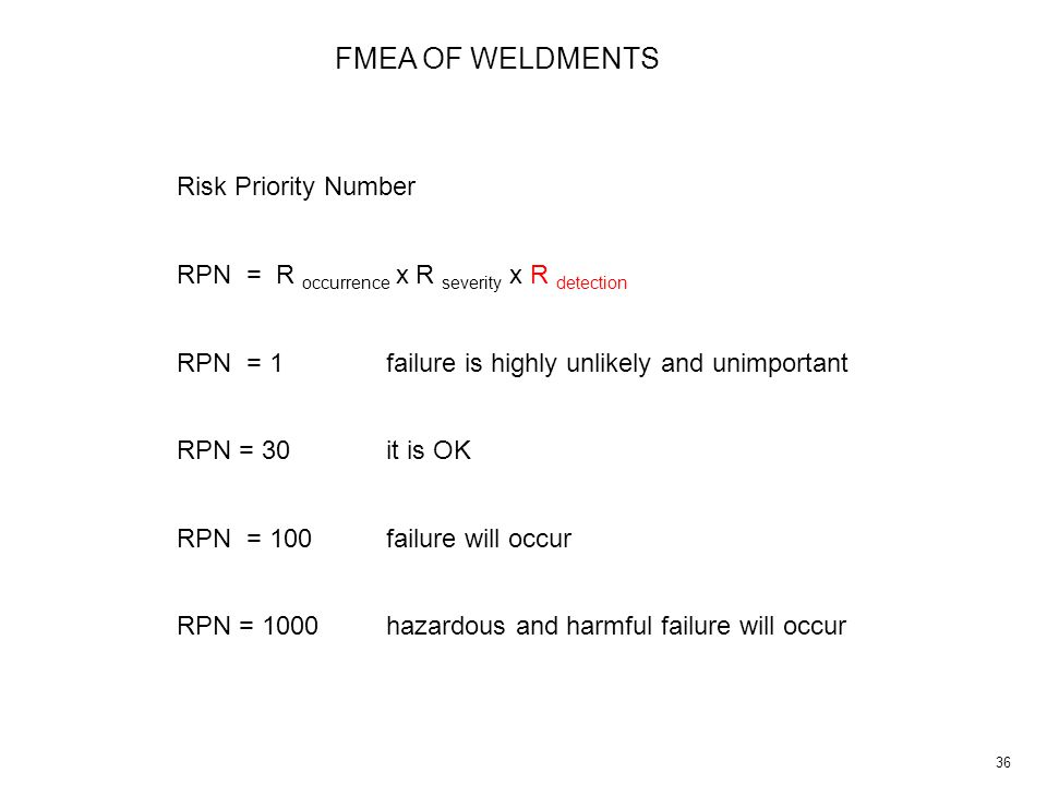 36 Risk Priority Number RPN = R occurrence x R severity x R detection RPN = 1failure is highly unlikely and unimportant RPN = 30it is OK RPN = 100fail
