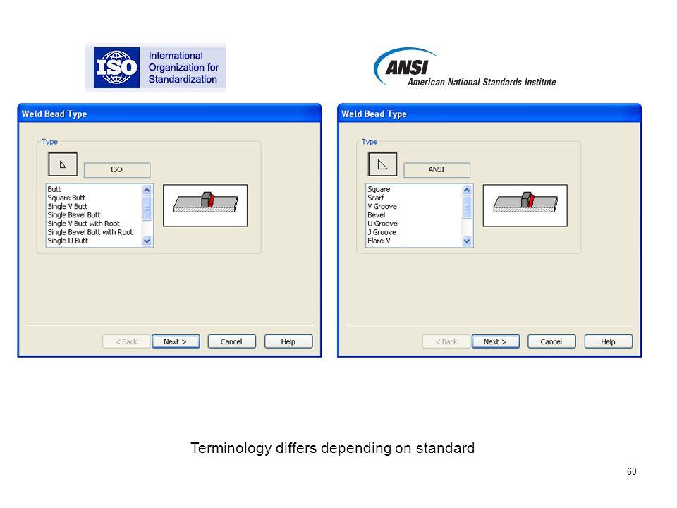 60 Terminology differs depending on standard