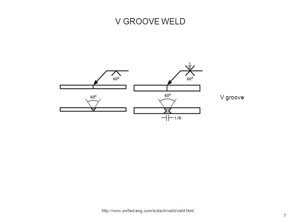 8 http://www.unified-eng.com/scitech/weld/weld.html Bevel groove BEVEL GROOVE WELD