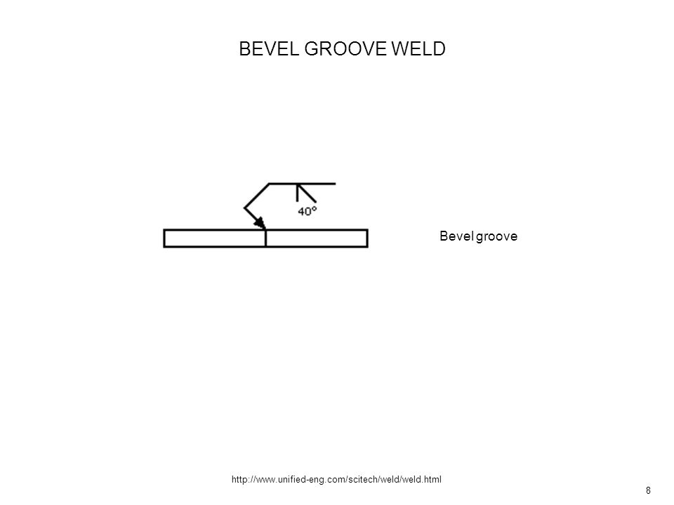 8 http://www.unified-eng.com/scitech/weld/weld.html Bevel groove BEVEL GROOVE WELD