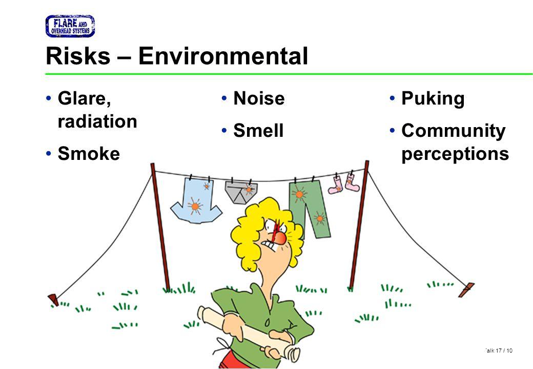 Safety Talk 17 / 10 Risks – Environmental Glare, radiation Smoke Puking Community perceptions Noise Smell