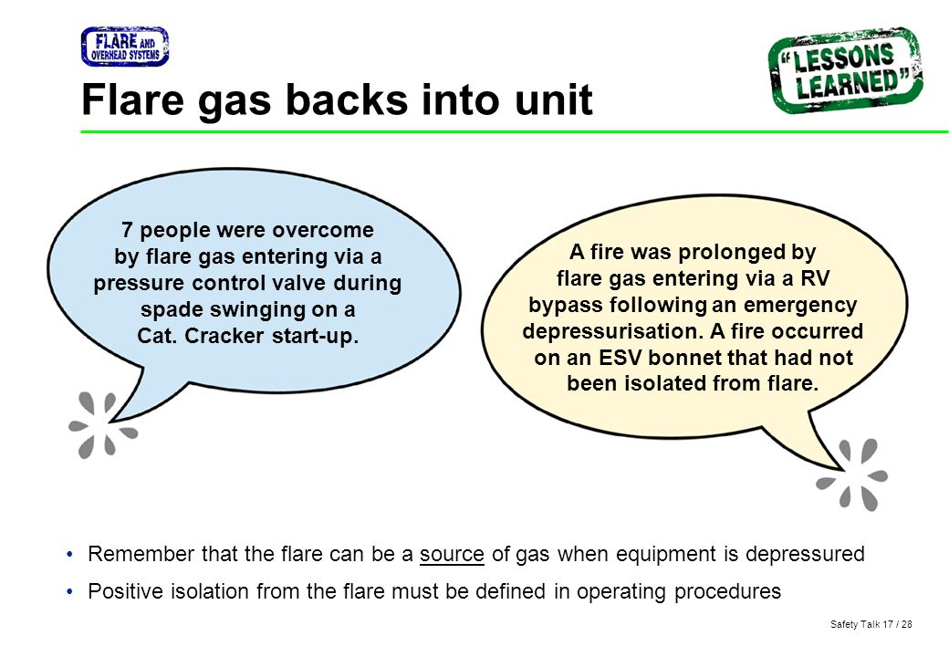 Safety Talk 17 / 28 Flare gas backs into unit Remember that the flare can be a source of gas when equipment is depressured Positive isolation from the