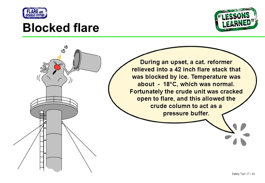 Safety Talk 17 / 33 Blocked flare During an upset, a cat. reformer relieved into a 42 inch flare stack that was blocked by ice. Temperature was about
