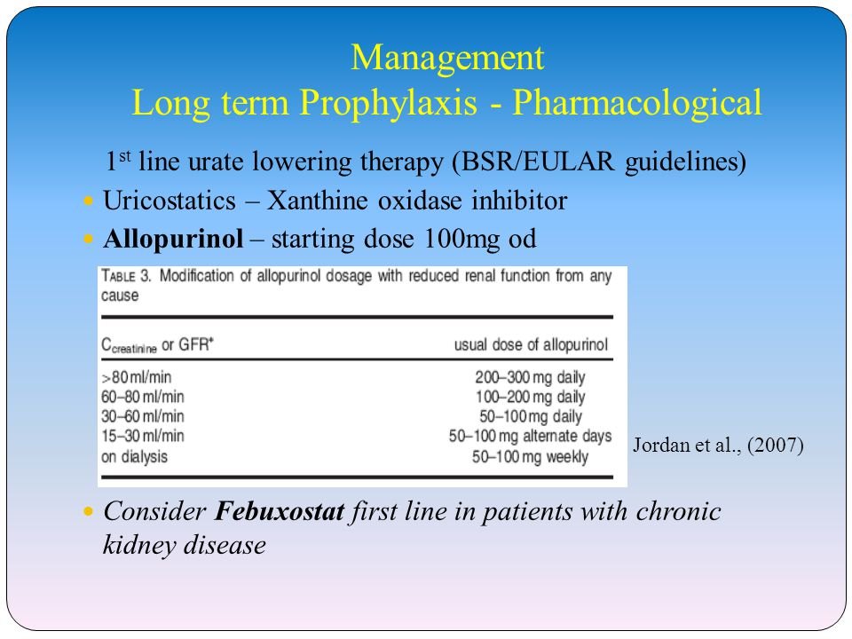 Management Long term Prophylaxis - Pharmacological 1 st line urate lowering therapy (BSR/EULAR guidelines) Uricostatics – Xanthine oxidase inhibitor A