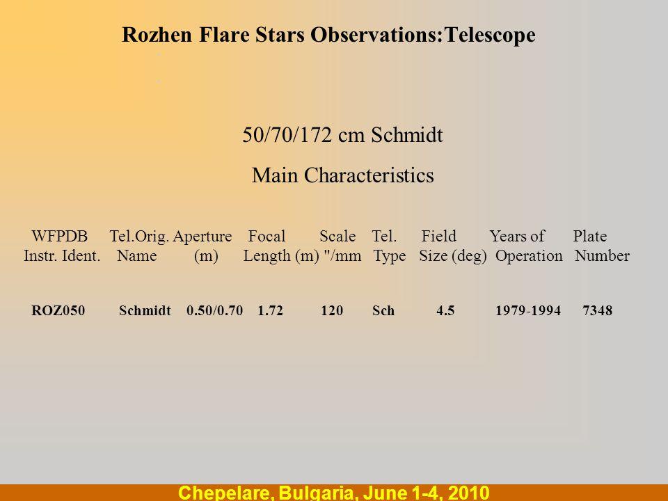 .... Chepelare, Bulgaria, June 1-4, 2010 50/70/172 cm Schmidt Main Characteristics Rozhen Flare Stars Observations:Telescope WFPDB Tel.Orig. Aperture