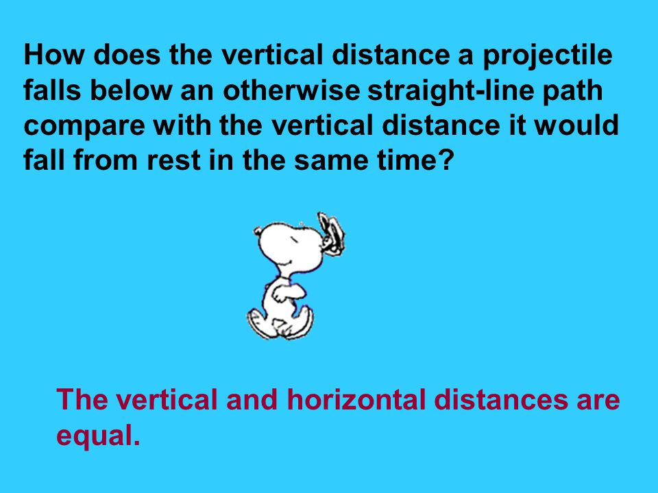 How does the vertical distance a projectile falls below an otherwise straight-line path compare with the vertical distance it would fall from rest in the same time.