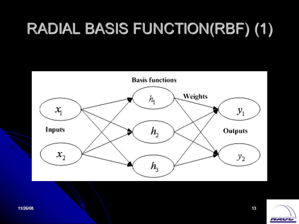 11/26/0813 RADIAL BASIS FUNCTION(RBF) (1)‏
