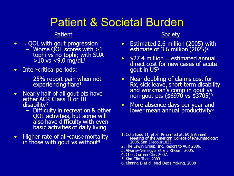 Patient & Societal Burden Patient  QOL with gout progression – –Worse QOL scores with >1 tophi vs no tophi; with SUA >10 vs <9.0 mg/dL 1 Inter-critical periods: – –25% report pain when not experiencing flare 1 Nearly half of all gout pts have either ACR Class II or III disability 3 – –Difficulty in recreation & other QOL activities, but some will also have difficulty with even basic activities of daily living Higher rate of all-cause mortality in those with gout vs without 4 Society Estimated 2.6 million (2005) with estimate of 3.6 million (2025) 2 $27.4 million = estimated annual direct cost for new cases of acute gout in US 5 Near doubling of claims cost for Rx, sick leave, short term disability and workman's comp in gout vs non-gout pts ($6970 vs $3705) 6 More absence days per year and lower mean annual productivity 6 1.