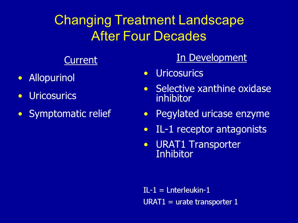 Changing Treatment Landscape After Four Decades Current Allopurinol Uricosurics Symptomatic relief In Development Uricosurics Selective xanthine oxida