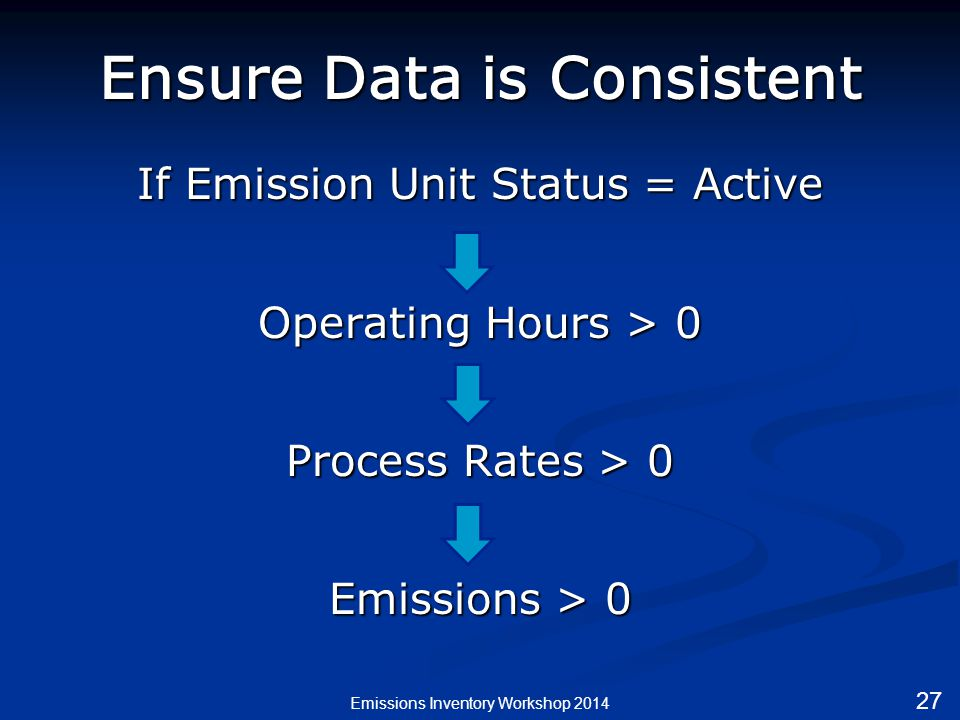 Ensure Data is Consistent If Emission Unit Status = Active Operating Hours > 0 Process Rates > 0 Emissions > 0 Emissions Inventory Workshop 2014 27
