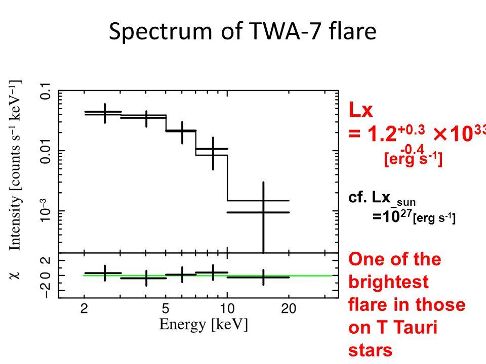 RS CVn type stars close detached binaries tidally locked fast rotators deep convection zone