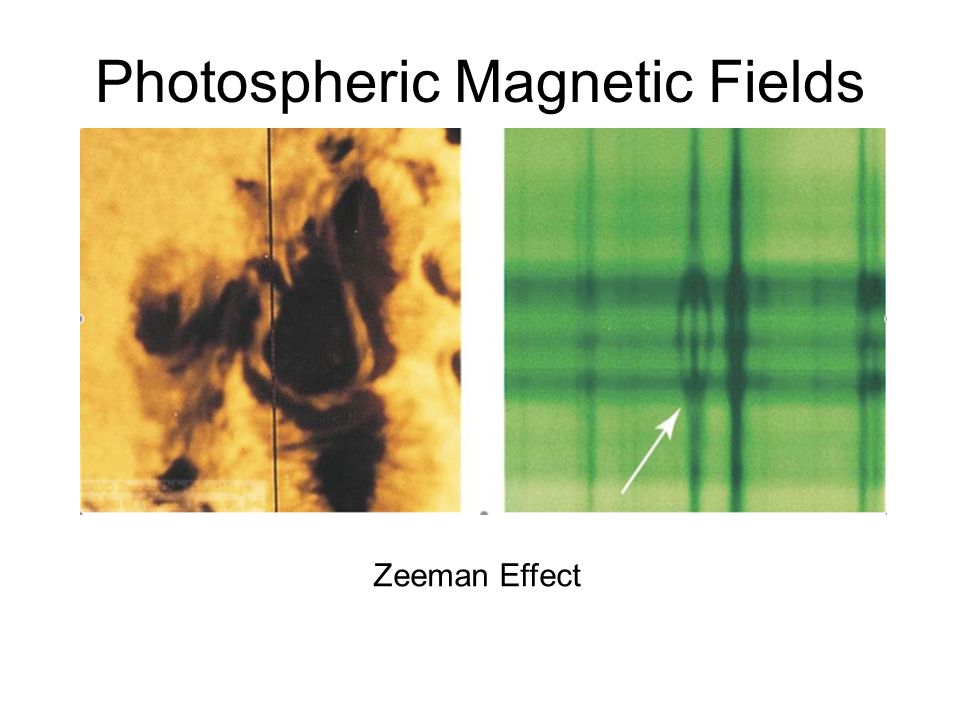 Photospheric Magnetic Fields Zeeman Effect