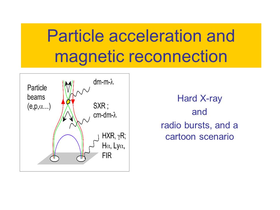 Particle acceleration and magnetic reconnection Hard X-ray and radio bursts, and a cartoon scenario