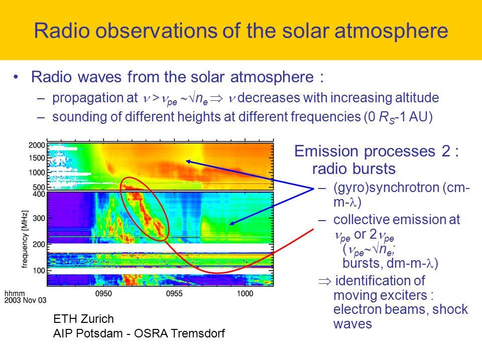 Emission processes 2 : radio bursts –(gyro)synchrotron (cm- m- ) –collective emission at pe or 2 pe ( pe  n e ; bursts, dm-m- )  identification of