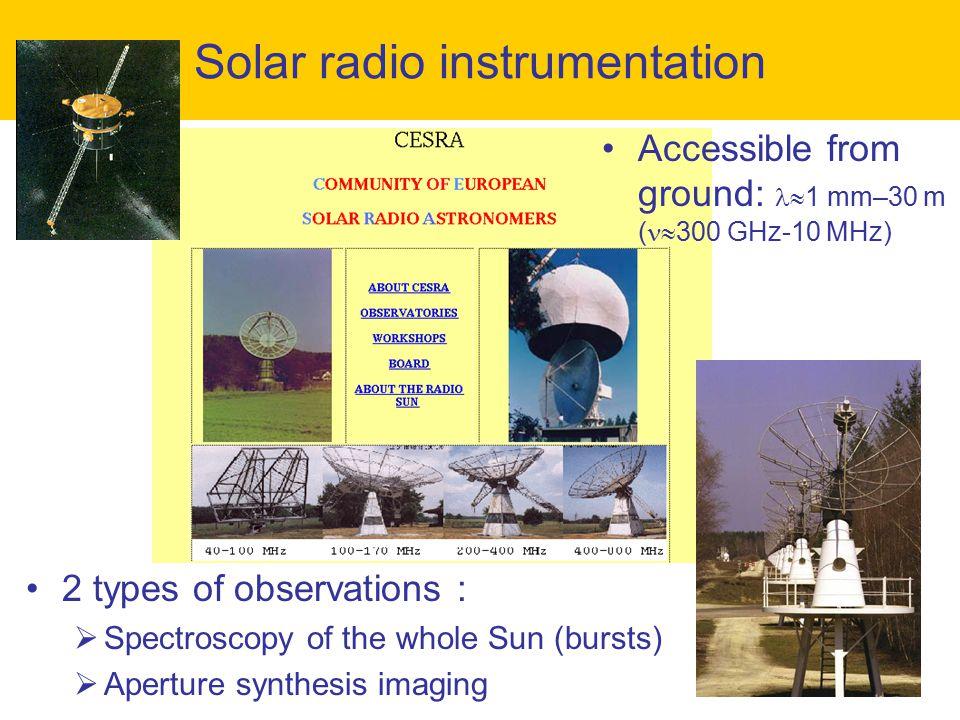 Observed microwave spectra Whole Sun spectra of solar radio bursts: Nita et al 2004 ApJ 605, 528 Owens Valley Solar Array