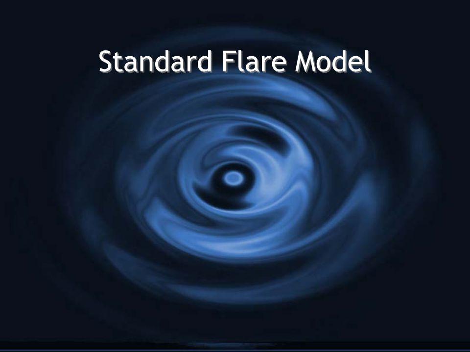 Standard Flare Model