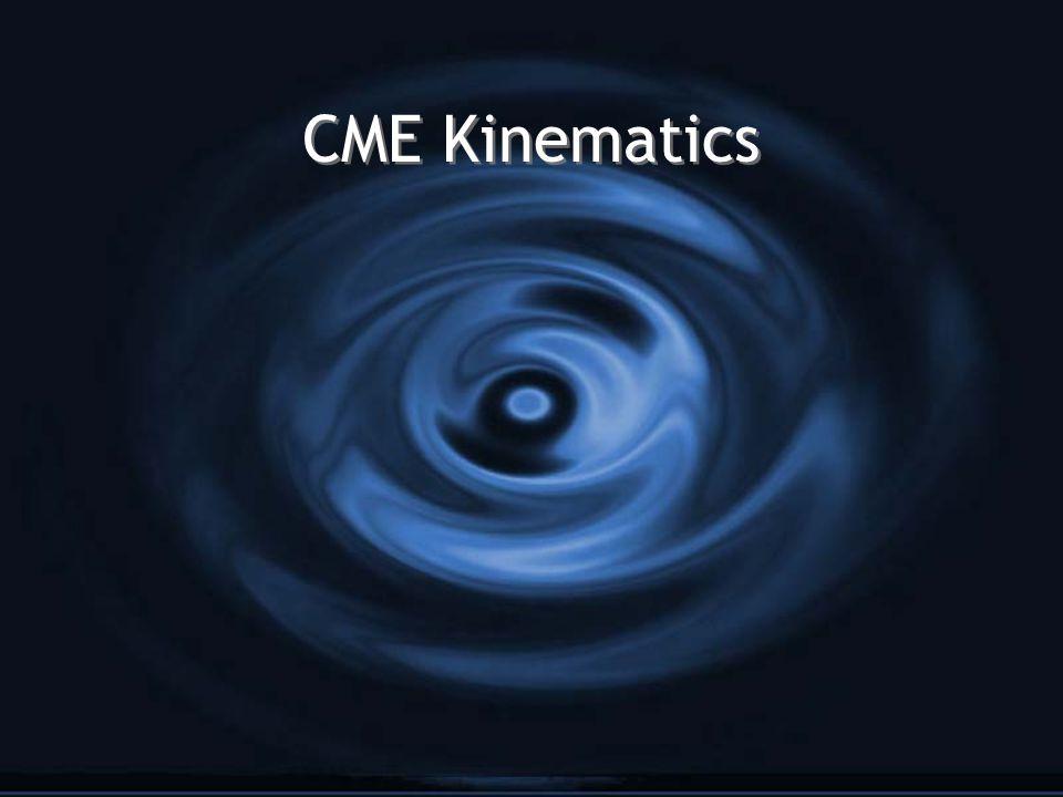 CME Kinematics