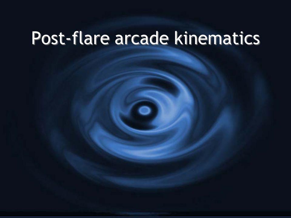 Post-flare arcade kinematics