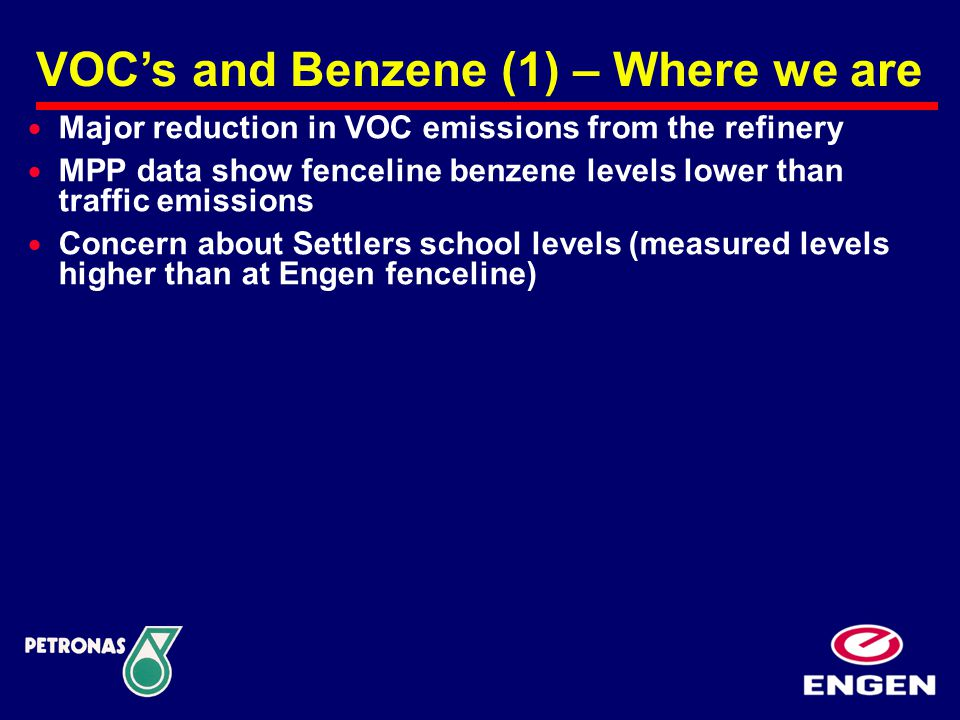  Major reduction in VOC emissions from the refinery  MPP data show fenceline benzene levels lower than traffic emissions  Concern about Settlers school levels (measured levels higher than at Engen fenceline) VOC's and Benzene (1) – Where we are