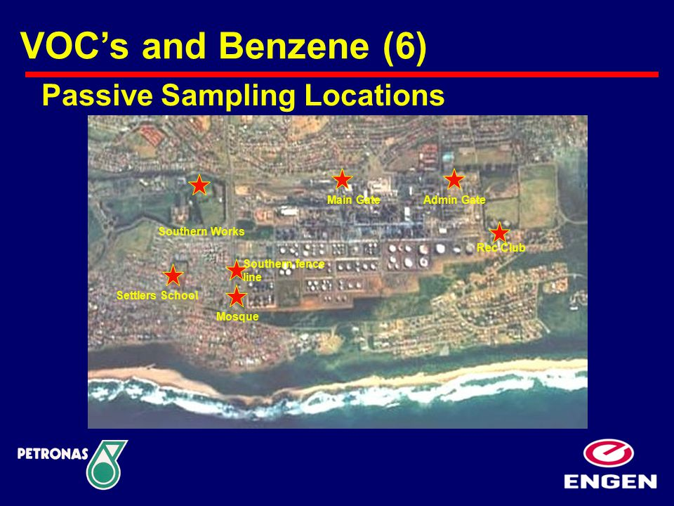 Southern fence line Rec Club Admin GateMain Gate Mosque Southern Works Passive Sampling Locations VOC's and Benzene (6) Settlers School