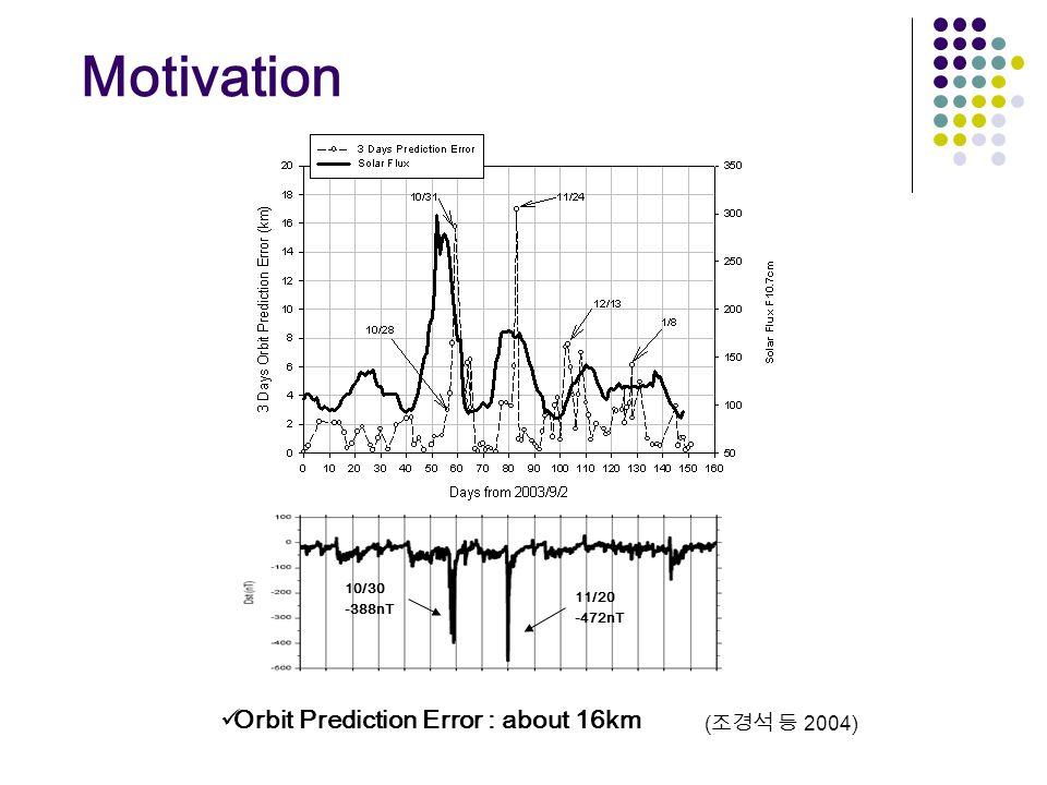 Motivation ( 조경석 등 2004) 11/20 -472nT Orbit Prediction Error : about 16km 10/30 -388nT 11/20 -472nT