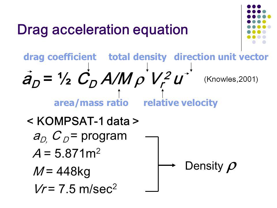 Drag acceleration equation a D = ½ C D A/M  V r 2 u area/mass ratio drag coefficienttotal density relative velocity direction unit vector a D, C D =