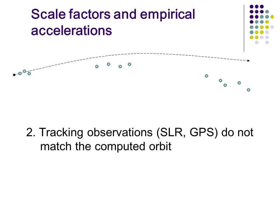 Scale factors and empirical accelerations 2. Tracking observations (SLR, GPS) do not match the computed orbit