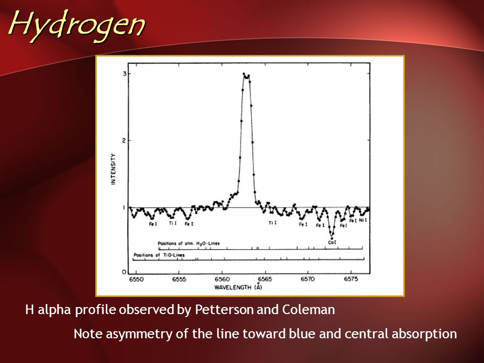 Hydrogen H alpha profile observed by Petterson and Coleman Note asymmetry of the line toward blue and central absorption