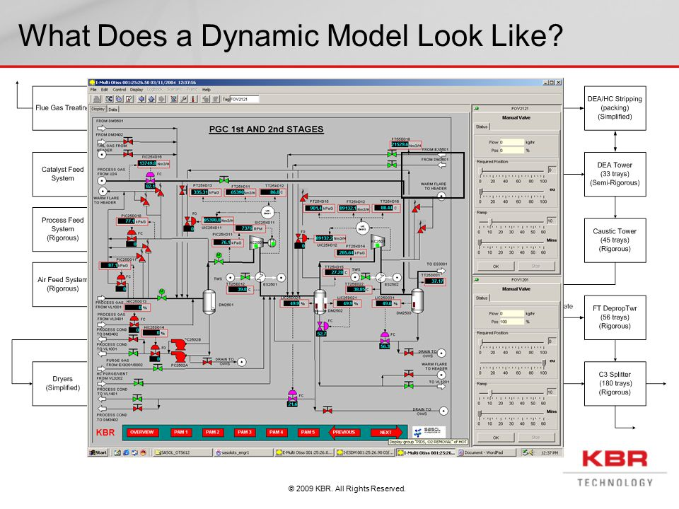 © 2009 KBR. All Rights Reserved. What Does a Dynamic Model Look Like?