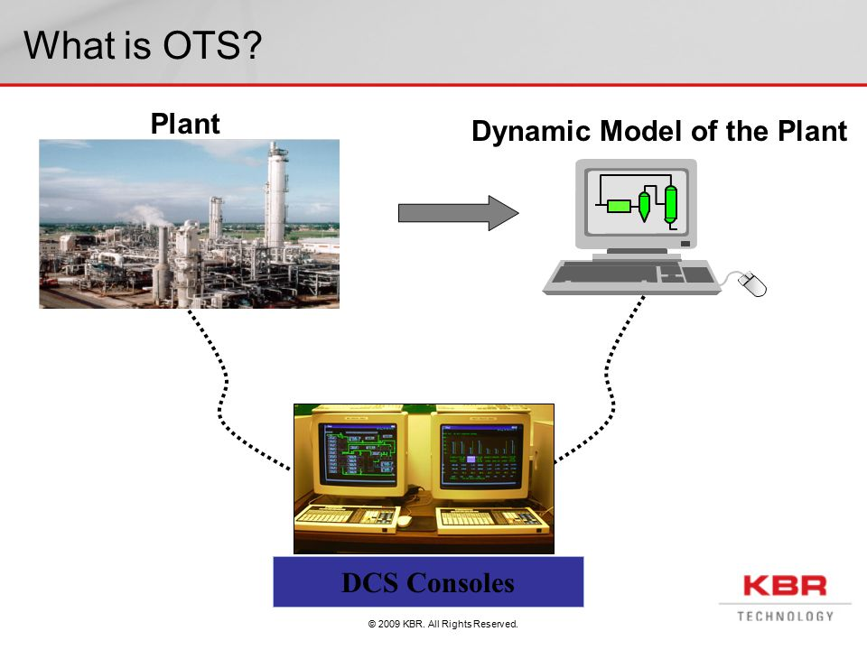 © 2009 KBR. All Rights Reserved. What is OTS Plant Dynamic Model of the Plant DCS Consoles