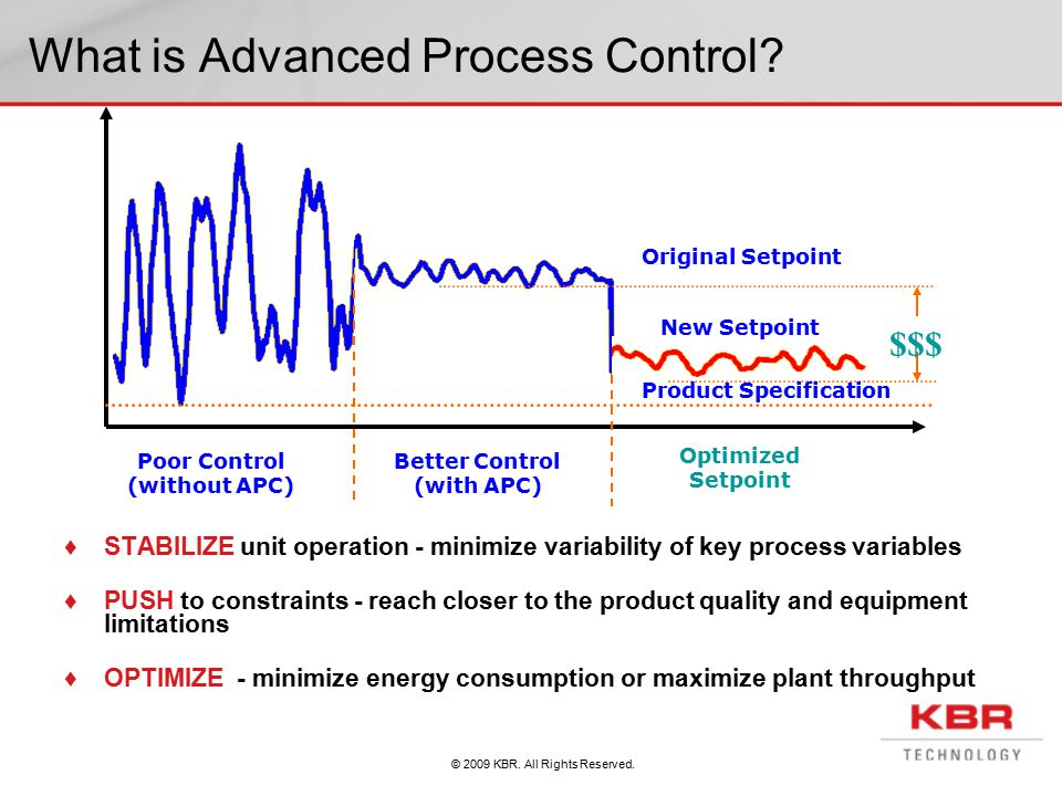 © 2009 KBR. All Rights Reserved. What is Advanced Process Control.